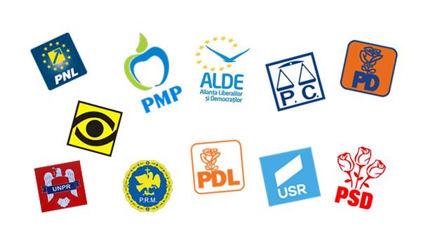 Cum e site-ul, așa și partidul. O analiză a paginilor web a formațiunilor politice românești